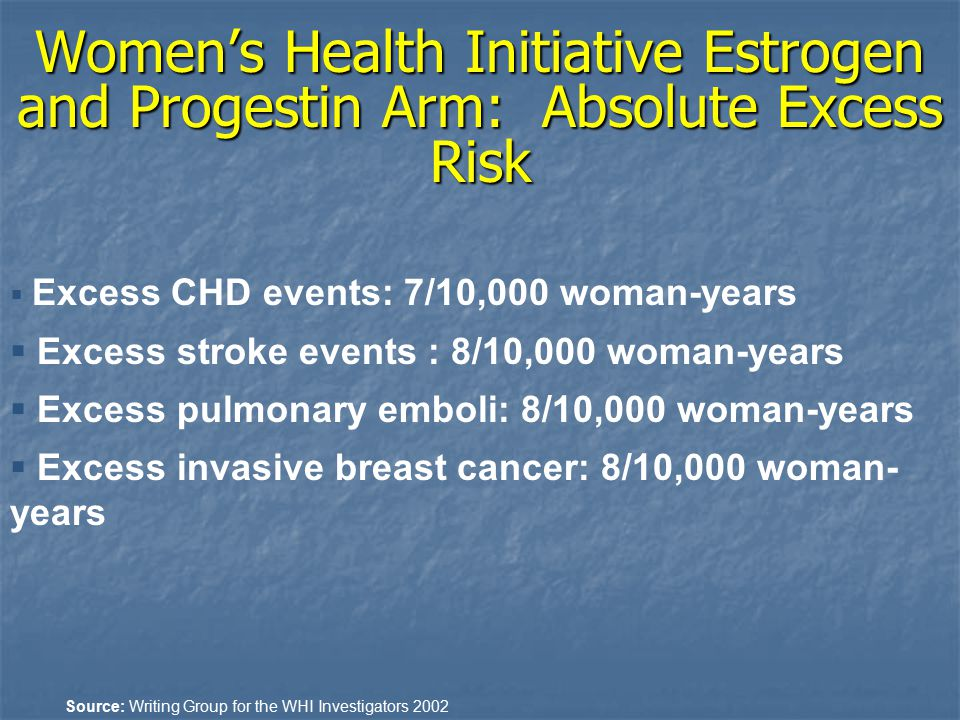 Women's Health Initiative Estrogen and Progestin Arm: Absolute Excess Risk  Excess CHD events: 7/10,000 woman-years  Excess stroke events : 8/10,000