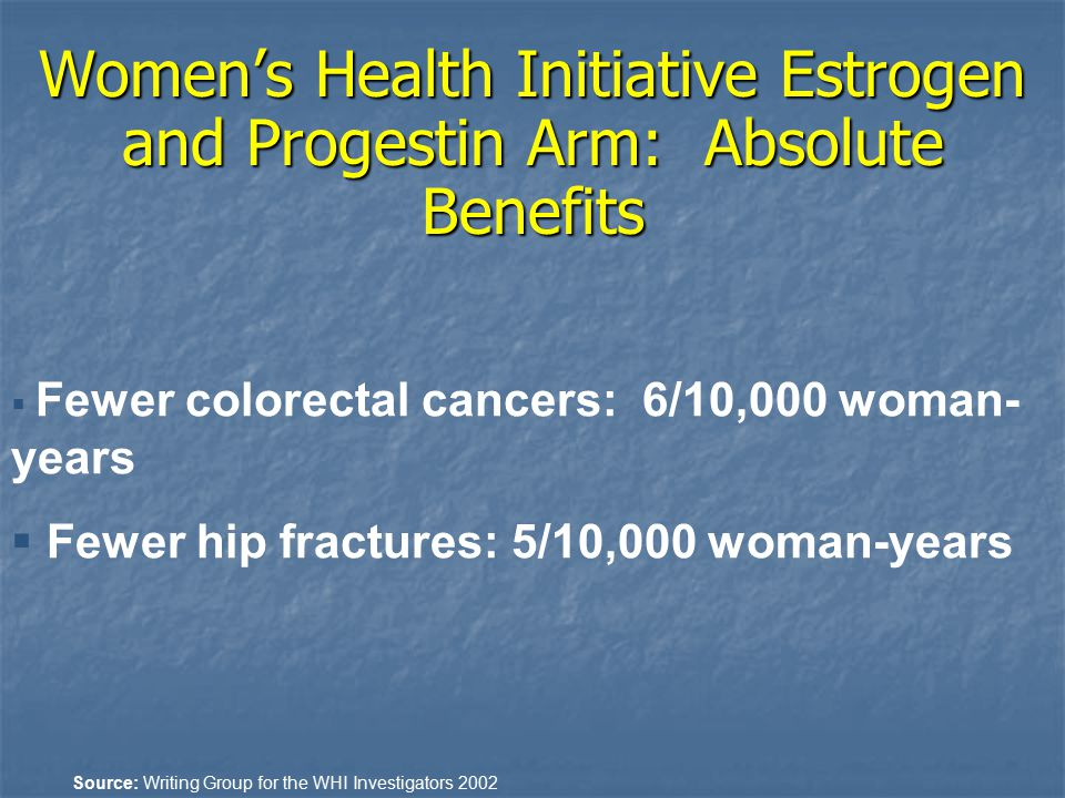 Women's Health Initiative Estrogen and Progestin Arm: Absolute Benefits  Fewer colorectal cancers: 6/10,000 woman- years  Fewer hip fractures: 5/10,