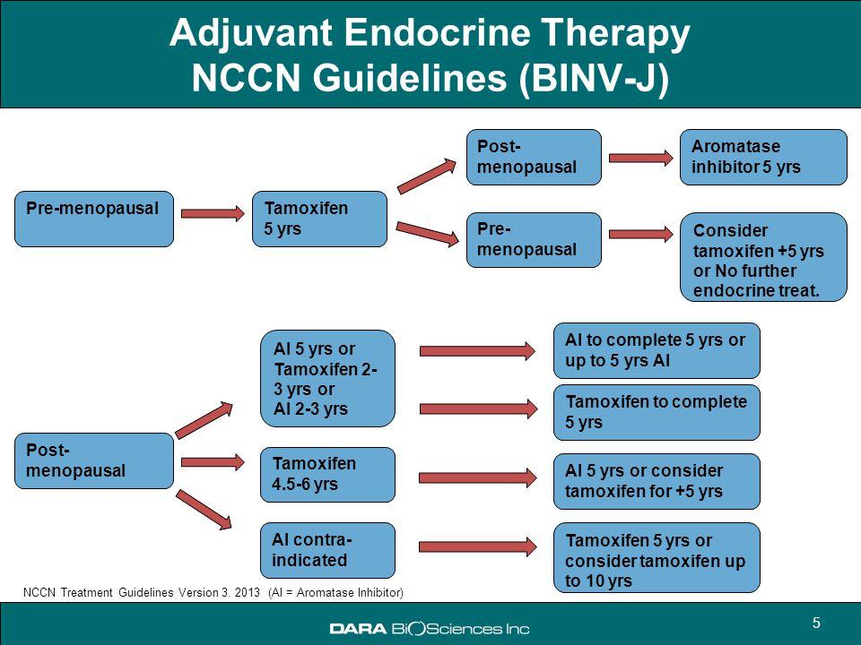 5 Adjuvant Endocrine Therapy NCCN Guidelines (BINV-J) NCCN Treatment Guidelines Version 3. 2013 (AI = Aromatase Inhibitor) Pre-menopausalTamoxifen 5 y