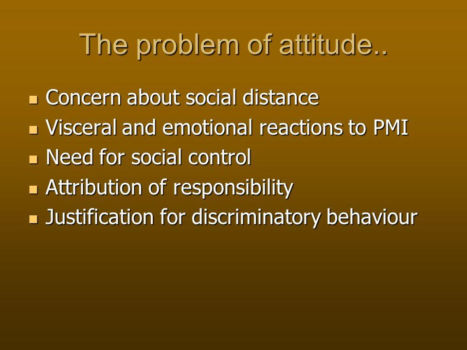 The problem of attitude..