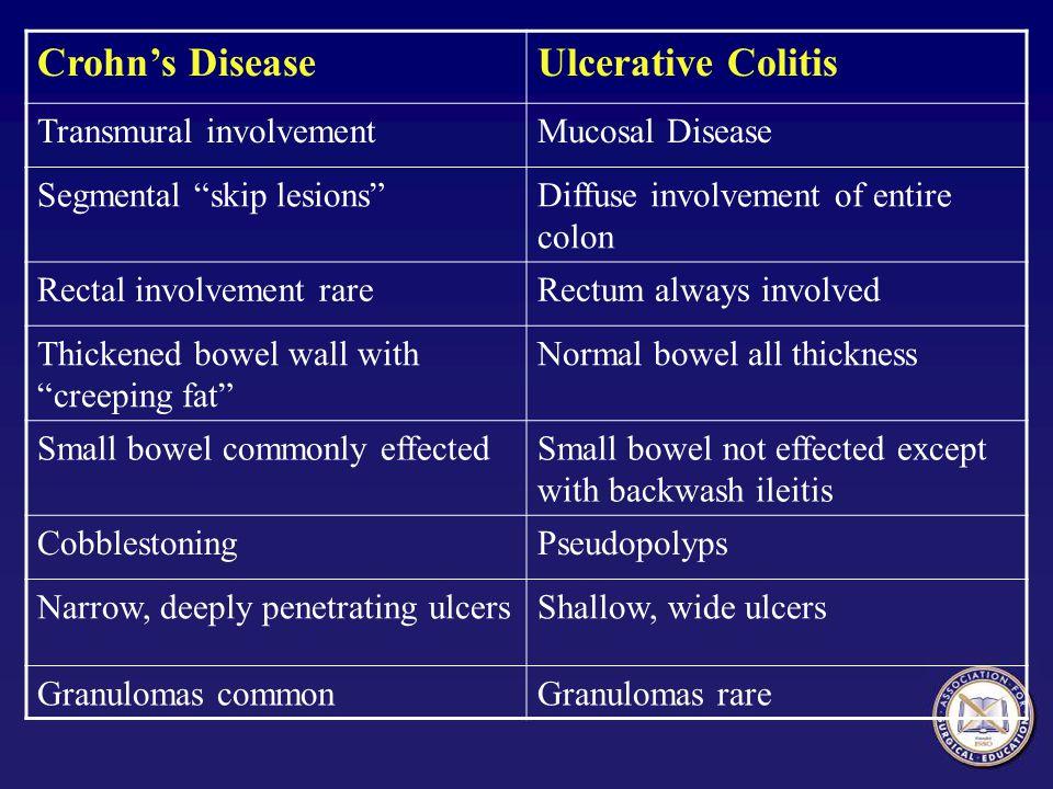 """Crohn's DiseaseUlcerative Colitis Transmural involvementMucosal Disease Segmental """"skip lesions""""Diffuse involvement of entire colon Rectal involvement"""