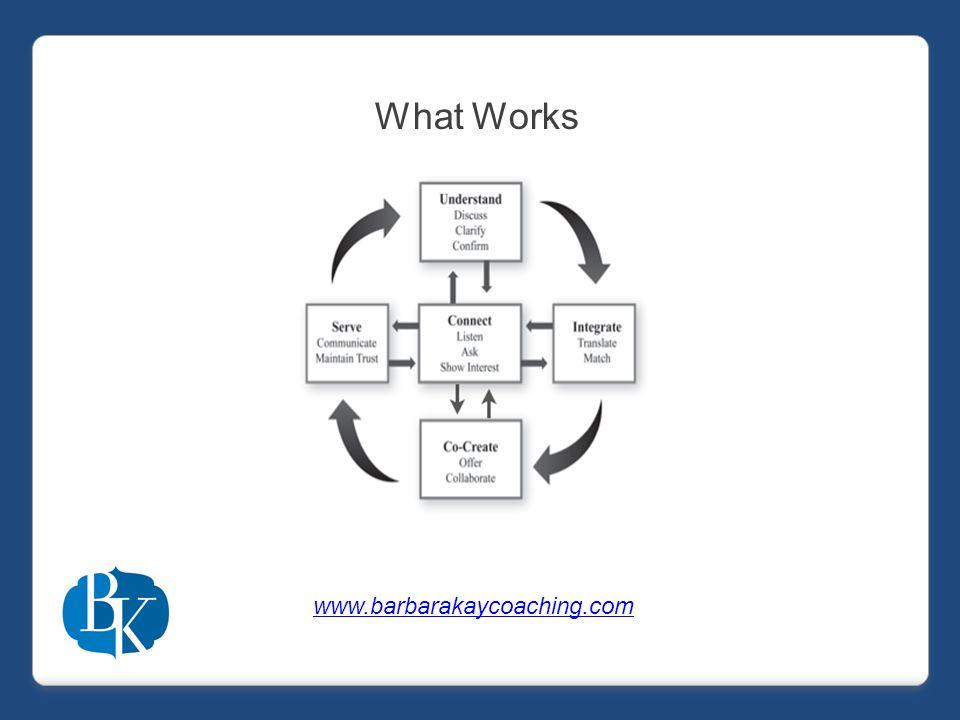 What Works www.barbarakaycoaching.com