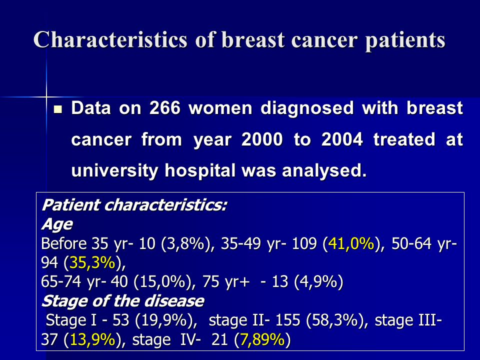 Characteristics of breast cancer patients Data on 266 women diagnosed with breast cancer from year 2000 to 2004 treated at university hospital was analysed.
