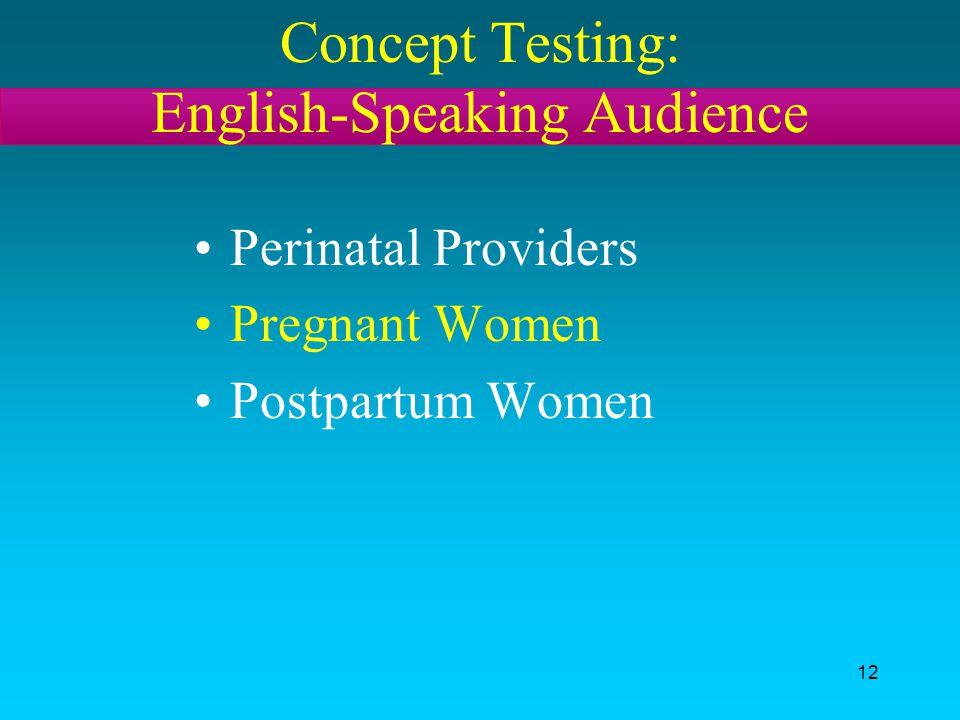 12 Concept Testing: English-Speaking Audience Perinatal Providers Pregnant Women Postpartum Women