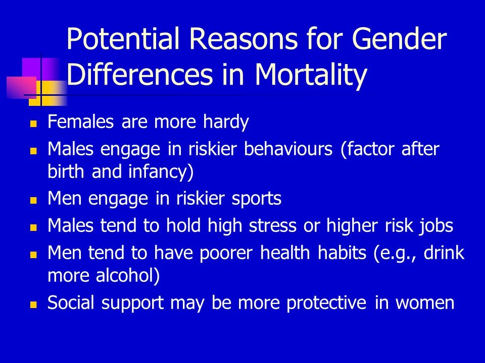 Potential Reasons for Gender Differences in Mortality Females are more hardy Males engage in riskier behaviours (factor after birth and infancy) Men e