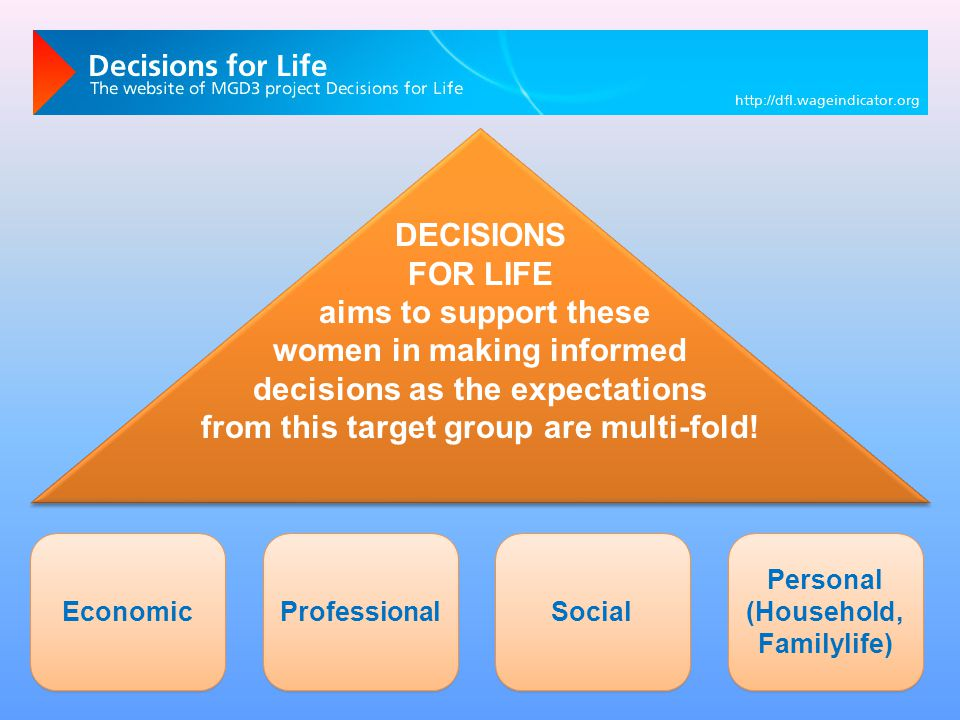 DECISIONS FOR LIFE aims to support these women in making informed decisions as the expectations from this target group are multi-fold! Economic Profes