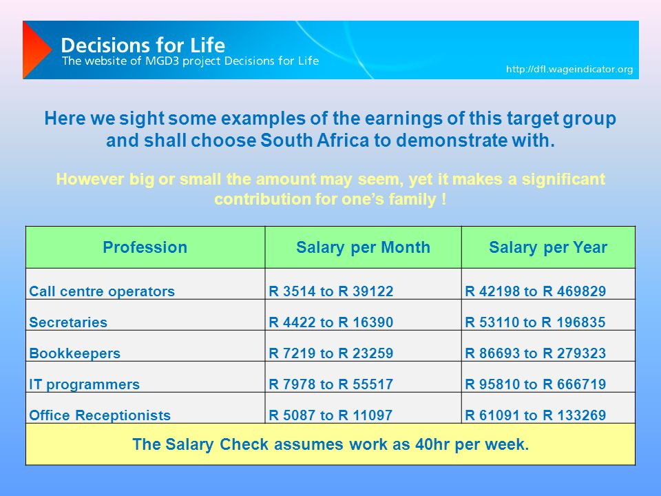 Here we sight some examples of the earnings of this target group and shall choose South Africa to demonstrate with.