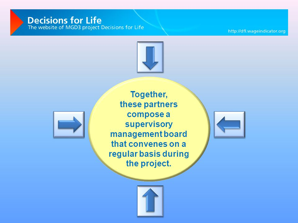 Together, these partners compose a supervisory management board that convenes on a regular basis during the project.