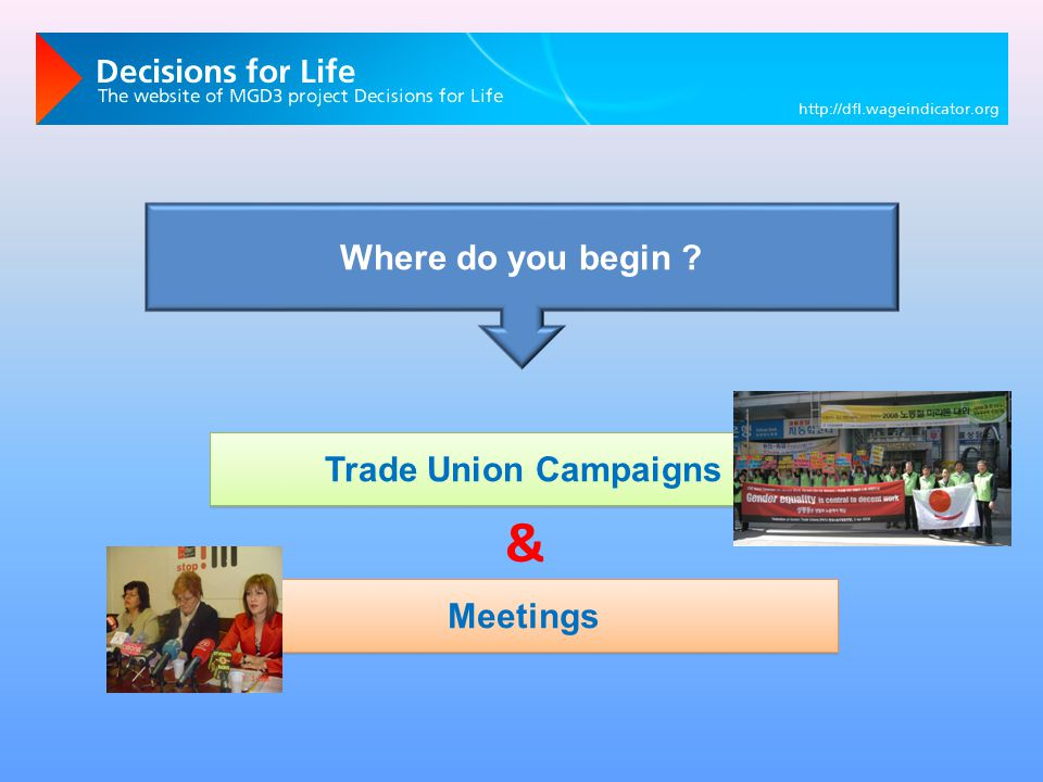 Where do you begin ? Trade Union Campaigns Meetings &