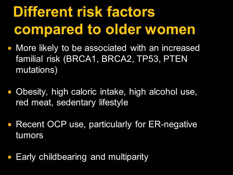 Different risk factors compared to older women  More likely to be associated with an increased familial risk (BRCA1, BRCA2, TP53, PTEN mutations)  O