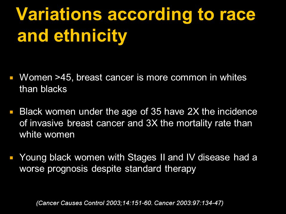 Variations according to race and ethnicity  Women >45, breast cancer is more common in whites than blacks  Black women under the age of 35 have 2X t