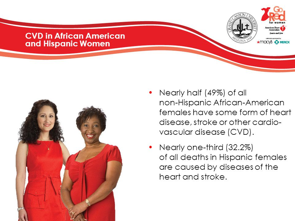 CVD in African American and Hispanic Women Nearly half (49%) of all non-Hispanic African-American females have some form of heart disease, stroke or o