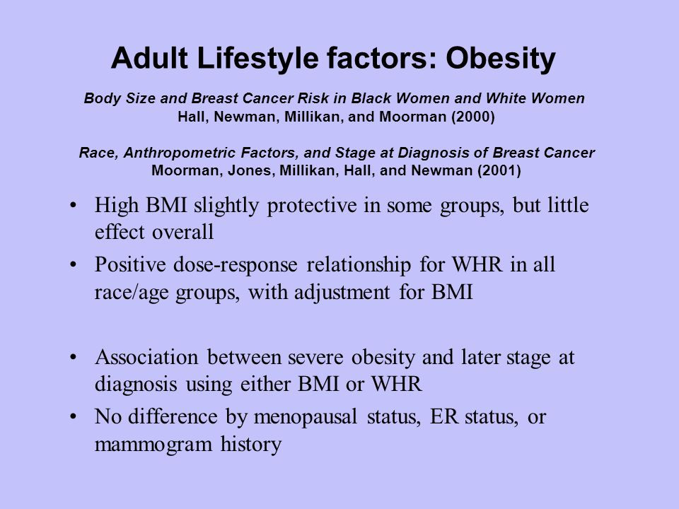 Adult Lifestyle factors: Obesity Body Size and Breast Cancer Risk in Black Women and White Women Hall, Newman, Millikan, and Moorman (2000) Race, Anthropometric Factors, and Stage at Diagnosis of Breast Cancer Moorman, Jones, Millikan, Hall, and Newman (2001) High BMI slightly protective in some groups, but little effect overall Positive dose-response relationship for WHR in all race/age groups, with adjustment for BMI Association between severe obesity and later stage at diagnosis using either BMI or WHR No difference by menopausal status, ER status, or mammogram history