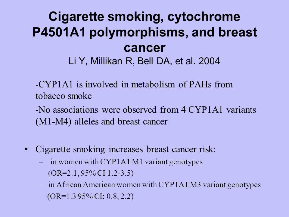 Cigarette smoking, cytochrome P4501A1 polymorphisms, and breast cancer Li Y, Millikan R, Bell DA, et al.