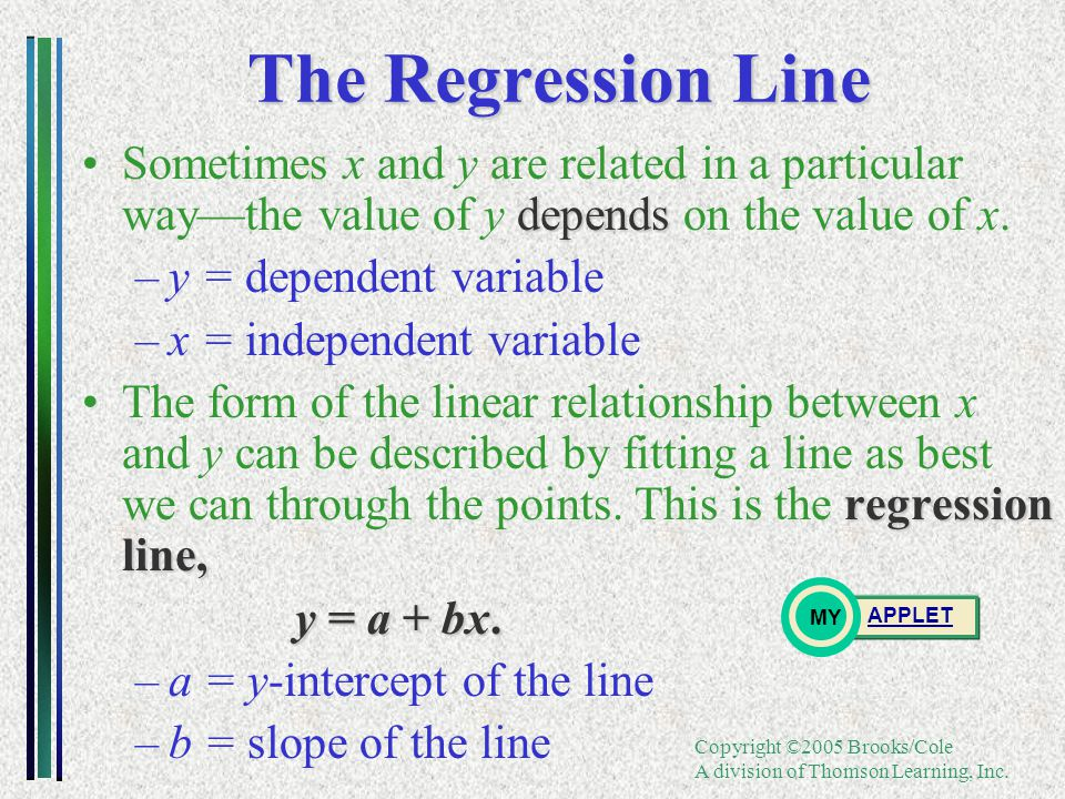 Copyright ©2005 Brooks/Cole A division of Thomson Learning, Inc. The Regression Line dependsSometimes x and y are related in a particular way—the valu
