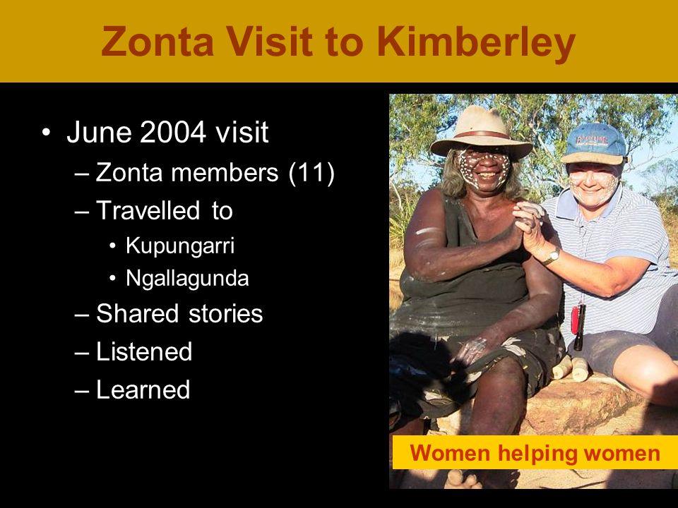 Zonta Visit to Kimberley Women helping women June 2004 visit –Zonta members (11) –Travelled to Kupungarri Ngallagunda –Shared stories –Listened –Learned