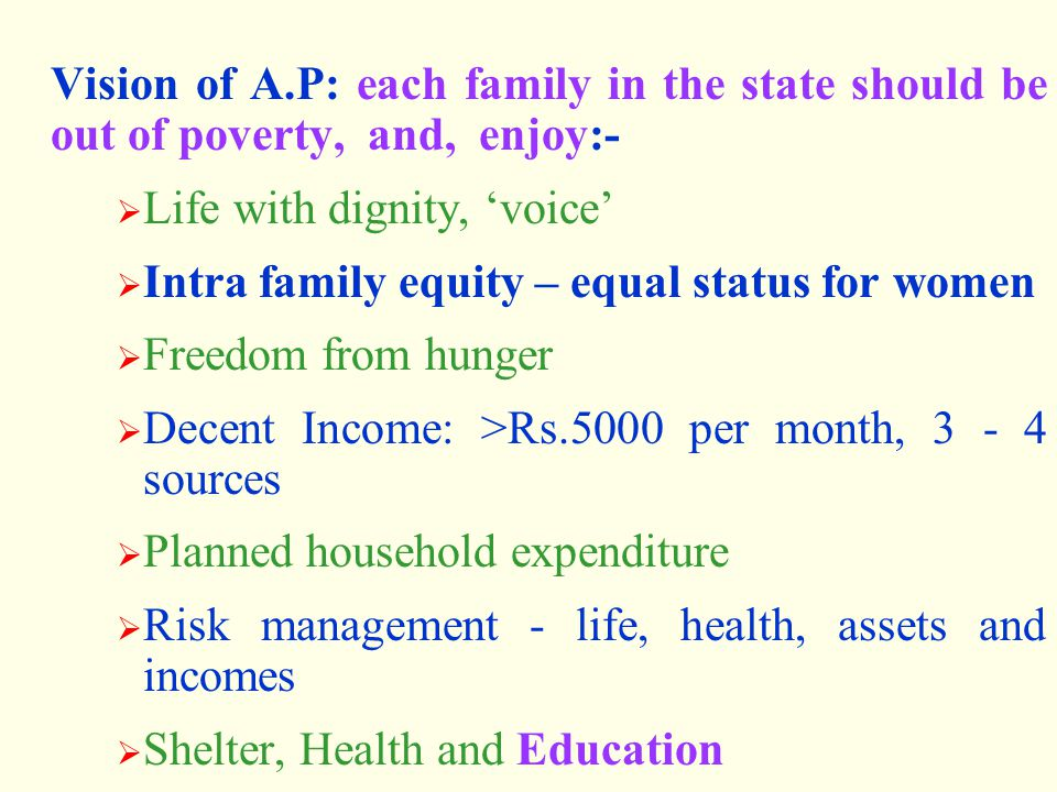 Vision of A.P: each family in the state should be out of poverty, and, enjoy:-  Life with dignity, 'voice'  Intra family equity – equal status for women  Freedom from hunger  Decent Income: >Rs.5000 per month, 3 - 4 sources  Planned household expenditure  Risk management - life, health, assets and incomes  Shelter, Health and Education