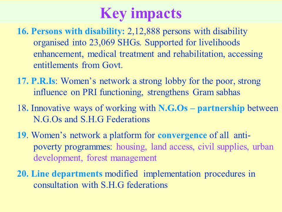 Key impacts 16.