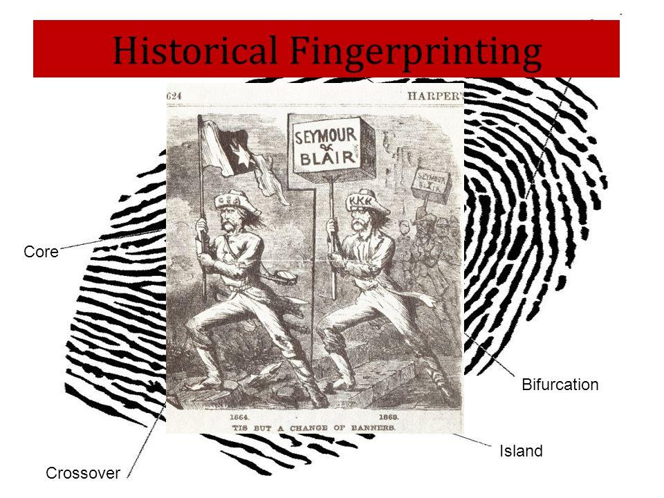 Historical Fingerprinting Core Crossover Island Bifurcation