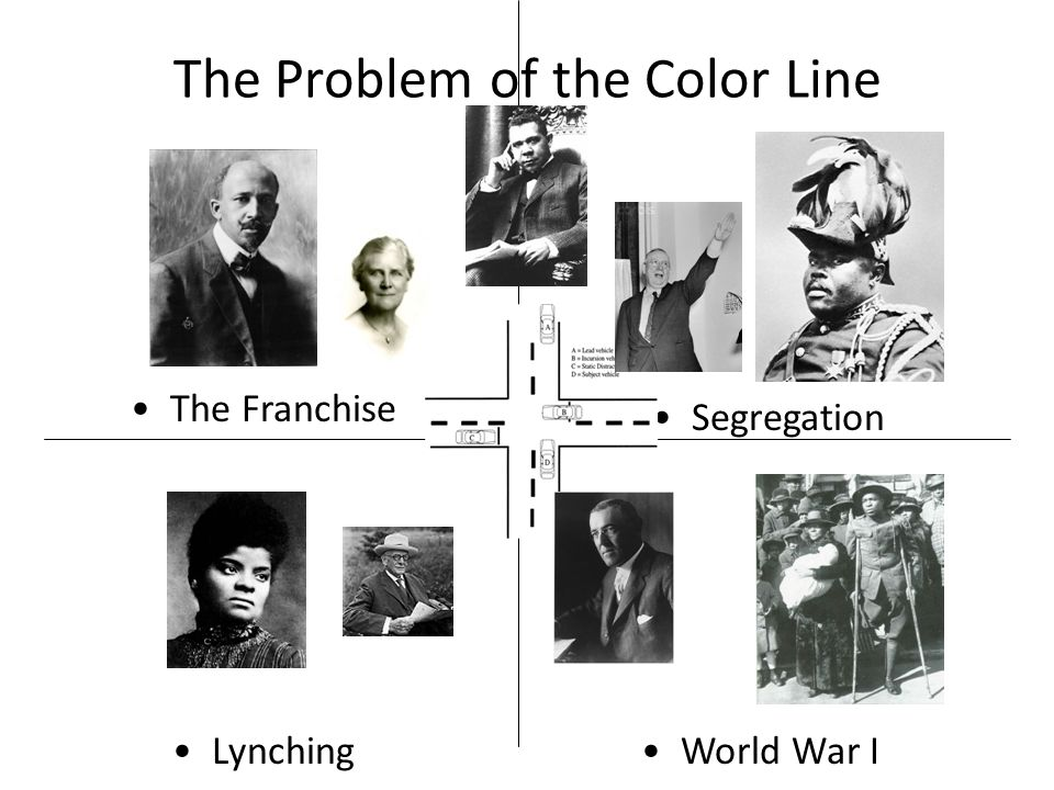 The Problem of the Color Line LynchingWorld War I The Franchise Segregation