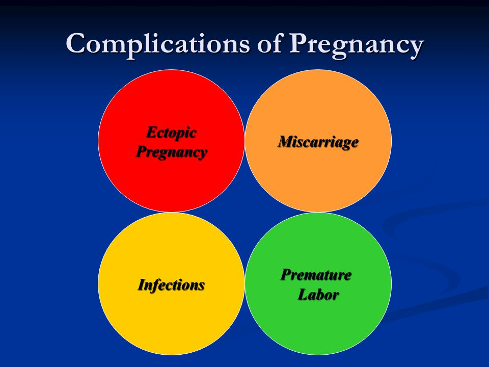Complications of Pregnancy MiscarriageEctopicPregnancy InfectionsPrematureLabor