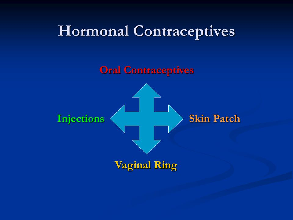 Oral Contraceptives Basics Most researched, tested, and carefully followed medications in history.