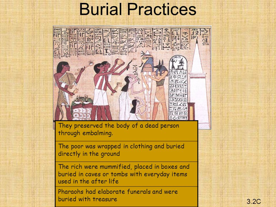 3.2C Burial Practices They preserved the body of a dead person through embalming. The poor was wrapped in clothing and buried directly in the ground T