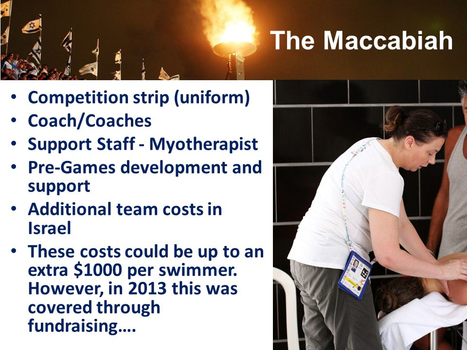 Competition strip (uniform) Coach/Coaches Support Staff - Myotherapist Pre-Games development and support Additional team costs in Israel These costs c