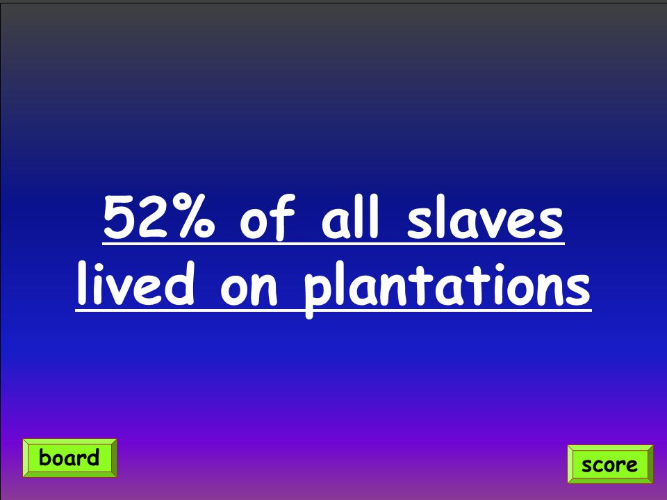 52% of all slaves lived on plantations score board