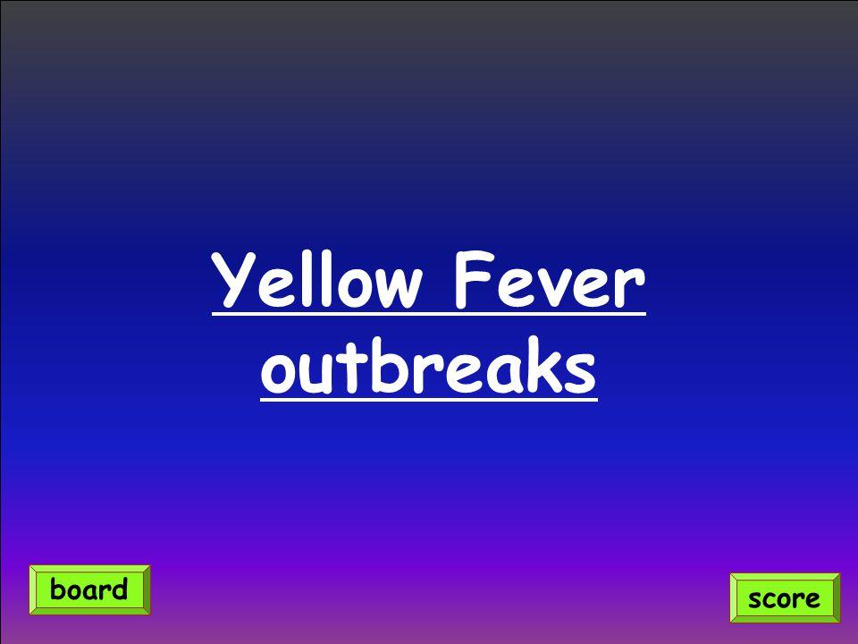 Yellow Fever outbreaks score board