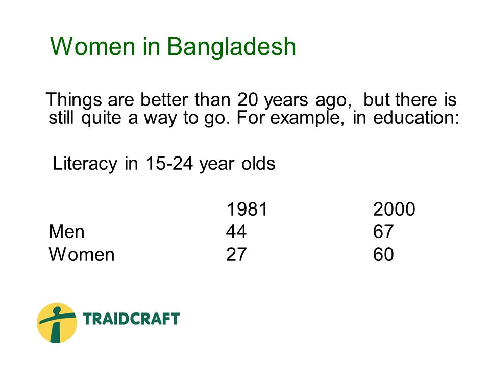 Women in Bangladesh Things are better than 20 years ago, but there is still quite a way to go.