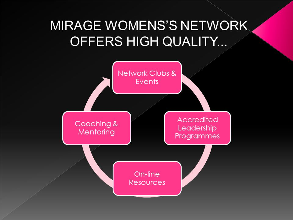 MIRAGE WOMENS'S NETWORK OFFERS HIGH QUALITY...
