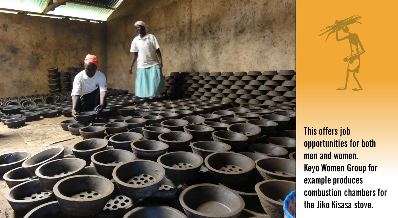 In only six years 1.3 million stoves have been produced and sold.