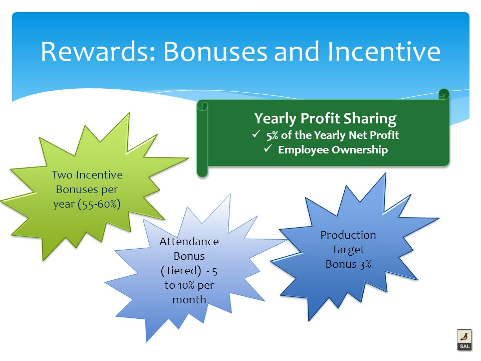 Rewards: Bonuses and Incentive Two Incentive Bonuses per year (55-60%) Attendance Bonus (Tiered) - 5 to 10% per month Production Target Bonus 3% Yearly Profit Sharing 5% of the Yearly Net Profit Employee Ownership Yearly Profit Sharing 5% of the Yearly Net Profit Employee Ownership