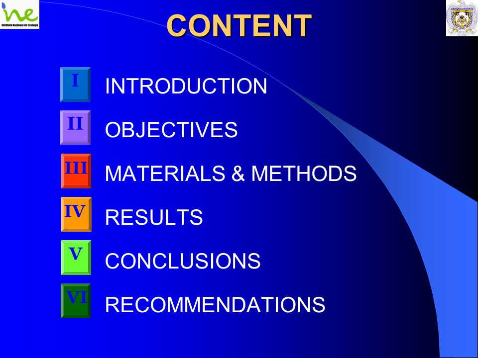 CONTENT INTRODUCTION OBJECTIVES MATERIALS & METHODS RESULTS CONCLUSIONS RECOMMENDATIONS I II III IV V VI