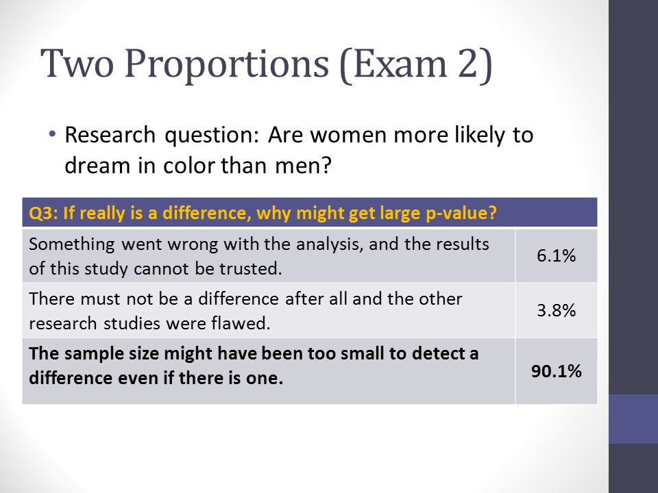 Two Proportions (Exam 2) Research question: Are women more likely to dream in color than men? Q3: If really is a difference, why might get large p-val