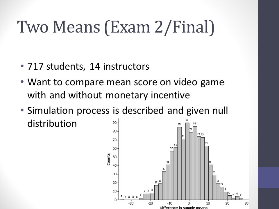 Two Means (Exam 2/Final) 717 students, 14 instructors Want to compare mean score on video game with and without monetary incentive Simulation process