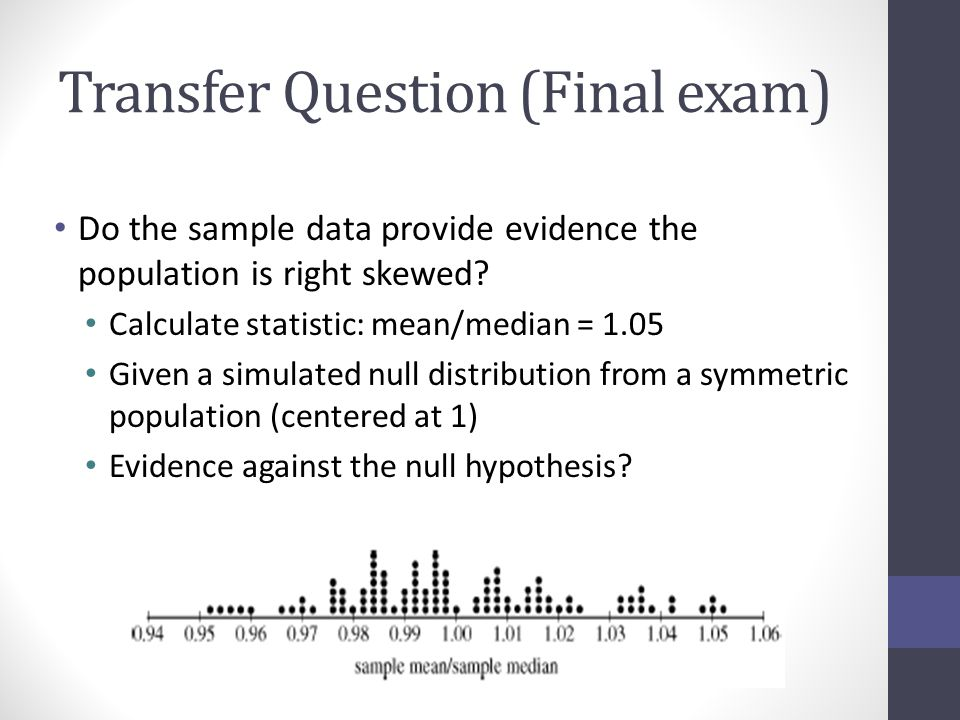 Transfer Question (Final exam) Do the sample data provide evidence the population is right skewed.