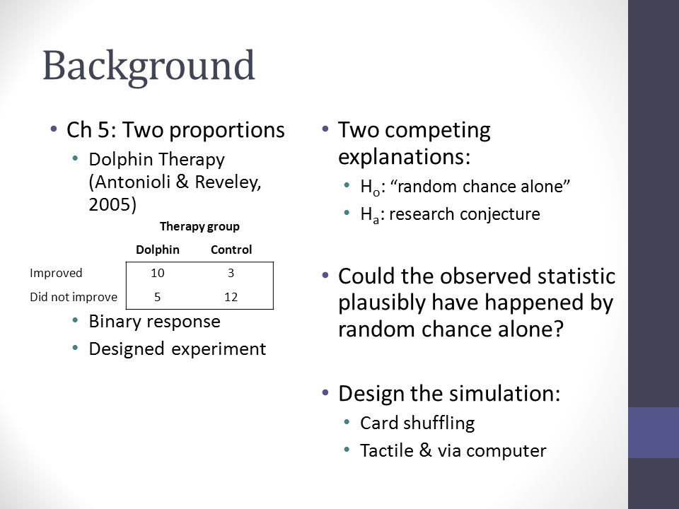 """Background Ch 5: Two proportions Dolphin Therapy (Antonioli & Reveley, 2005) Binary response Designed experiment Two competing explanations: H o : """"ra"""