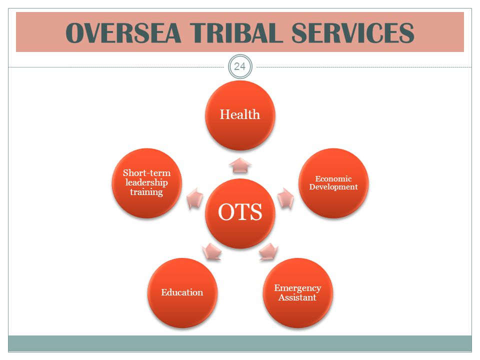 OVERSEA TRIBAL SERVICES OTS Health Economic Development Emergency Assistant Education Short-term leadership training 24