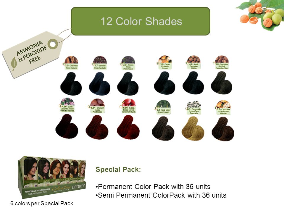 Special Pack: Permanent Color Pack with 36 units Semi Permanent ColorPack with 36 units 6 colors per Special Pack