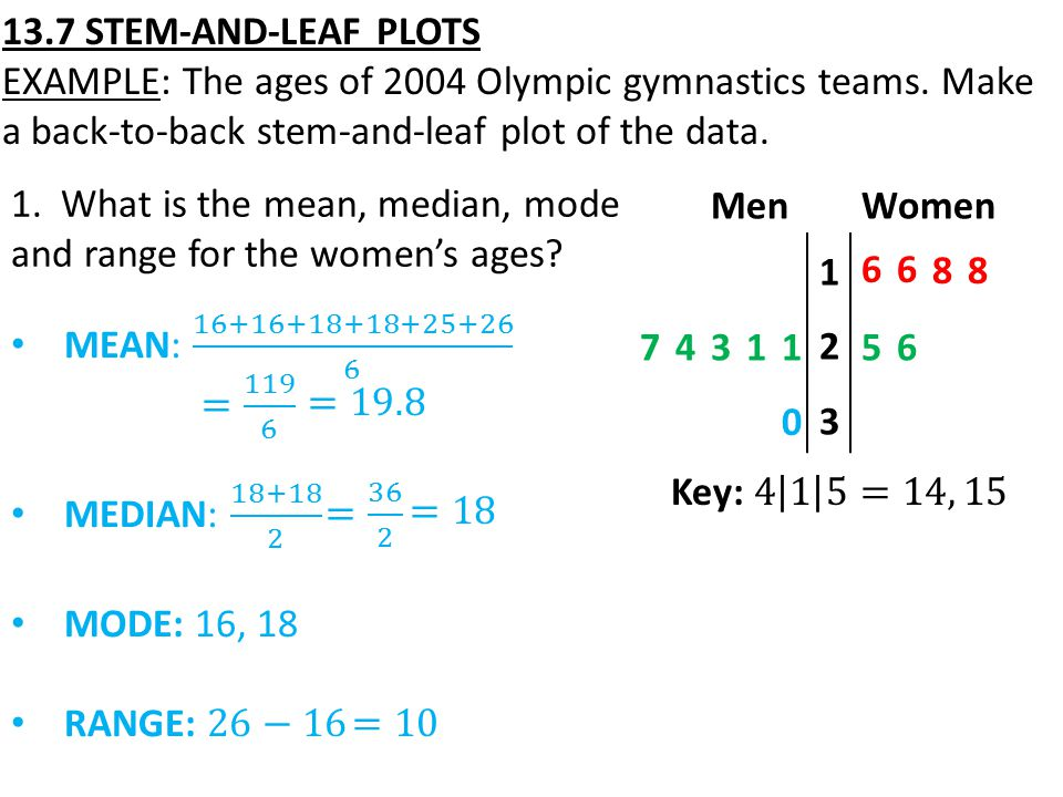 13.7 STEM-AND-LEAF PLOTS EXAMPLE: The ages of 2004 Olympic gymnastics teams.