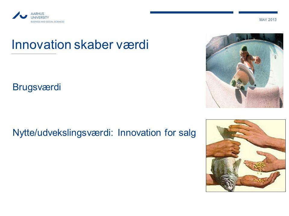MAY 2013 Innovation skaber værdi Brugsværdi Nytte/udvekslingsværdi: Innovation for salg