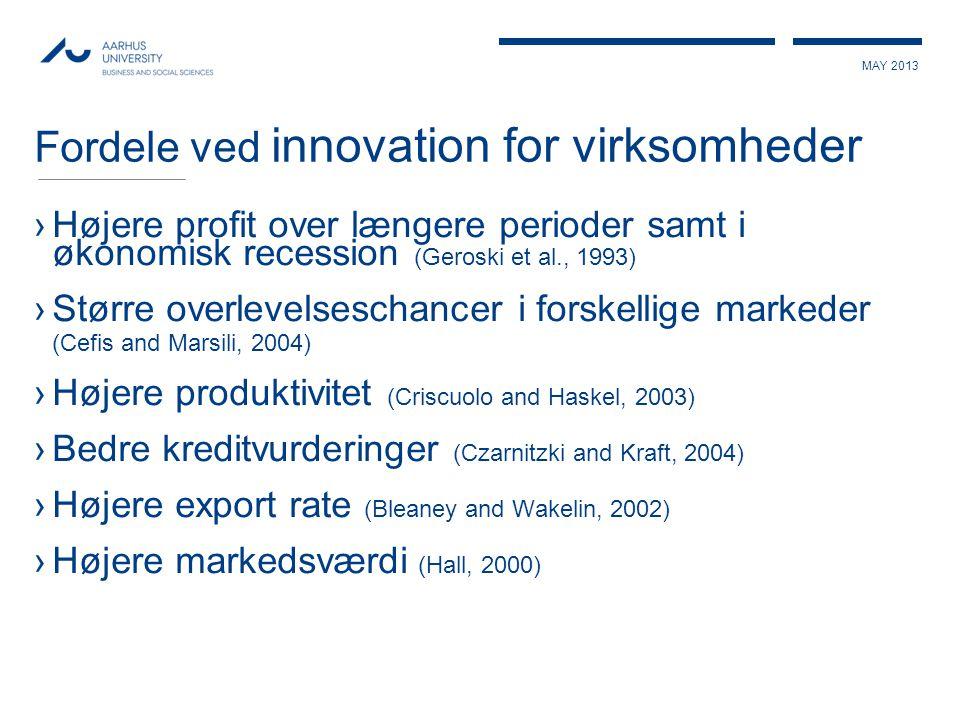 MAY 2013 Fordele ved innovation for virksomheder ›Højere profit over længere perioder samt i økonomisk recession (Geroski et al., 1993) ›Større overlevelseschancer i forskellige markeder (Cefis and Marsili, 2004) ›Højere produktivitet (Criscuolo and Haskel, 2003) ›Bedre kreditvurderinger (Czarnitzki and Kraft, 2004) ›Højere export rate (Bleaney and Wakelin, 2002) ›Højere markedsværdi (Hall, 2000)