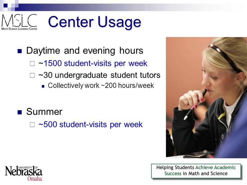Center Usage Daytime and evening hours  ~1500 student-visits per week  ~30 undergraduate student tutors Collectively work ~200 hours/week Summer  ~500 student-visits per week