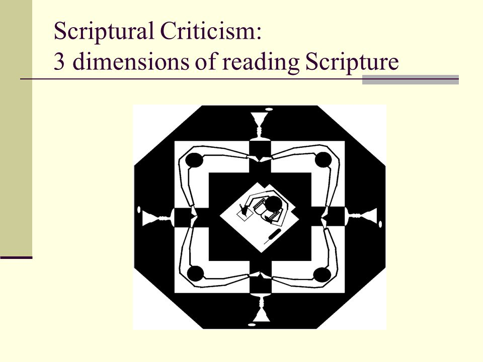 Scriptural Criticism: 3 dimensions of reading Scripture