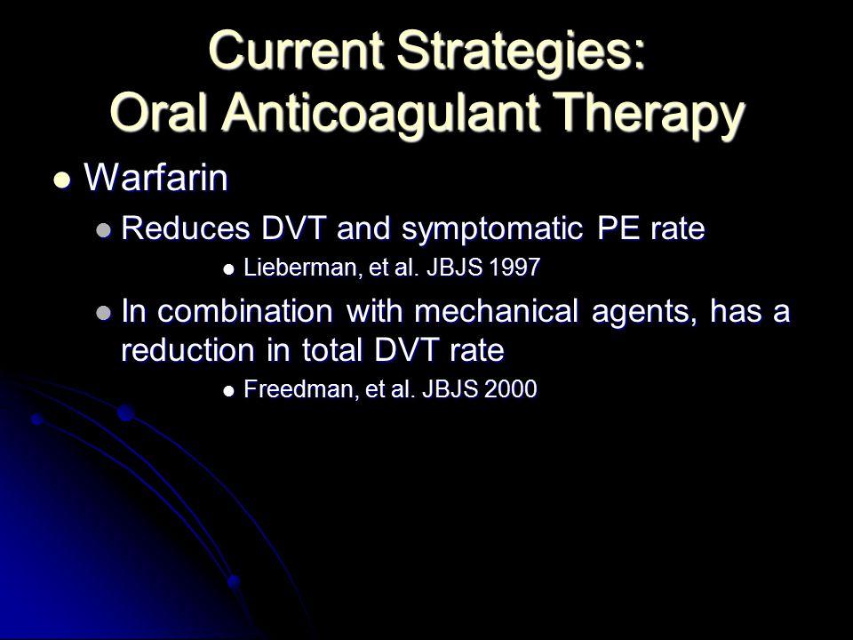 Current Strategies: Oral Anticoagulant Therapy Warfarin Warfarin Reduces DVT and symptomatic PE rate Reduces DVT and symptomatic PE rate Lieberman, et al.