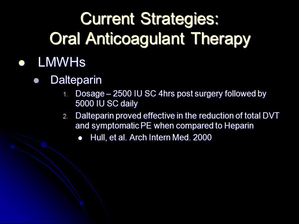 Current Strategies: Oral Anticoagulant Therapy LMWHs LMWHs Dalteparin Dalteparin 1.