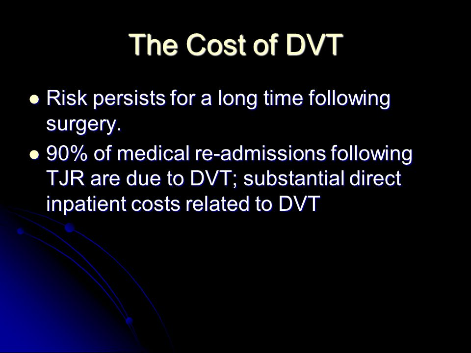 The Cost of DVT Risk persists for a long time following surgery. Risk persists for a long time following surgery. 90% of medical re-admissions followi