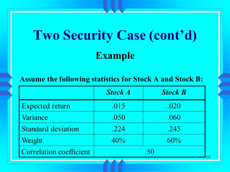 10 Two Security Case (cont'd) Example Assume the following statistics for Stock A and Stock B: Stock AStock B Expected return.015.020 Variance.050.060 Standard deviation.224.245 Weight40%60% Correlation coefficient.50